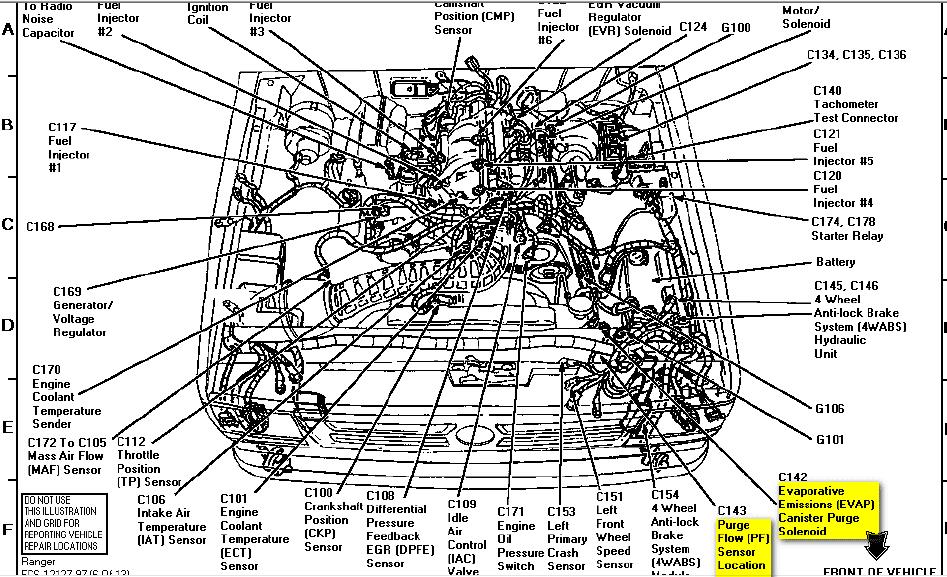 Diagram Wiring Diagrams For 1995 Ford Ranger Full Version Hd Quality Ford Ranger Wimaxdiagram Carpakoi It
