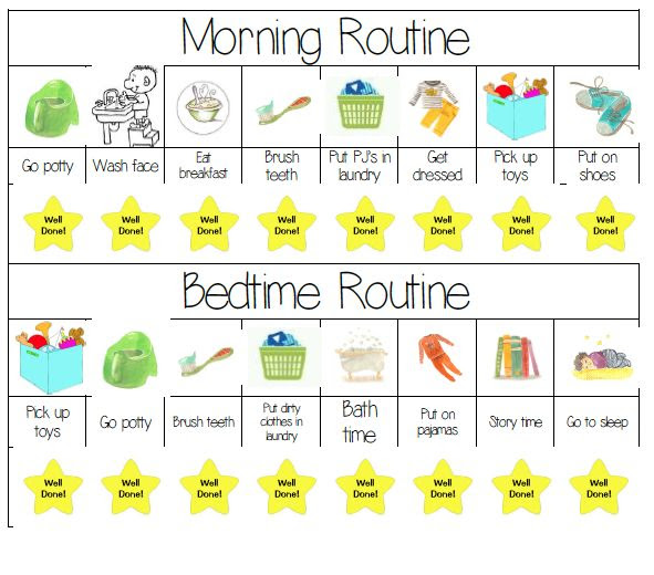 1000+ ideas about Toddler Routine Chart on Pinterest | Toddler ...