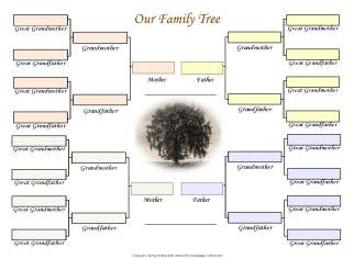 Free family trees for three generations of two families. Printable ...