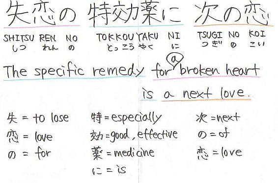 Japanese Sayings