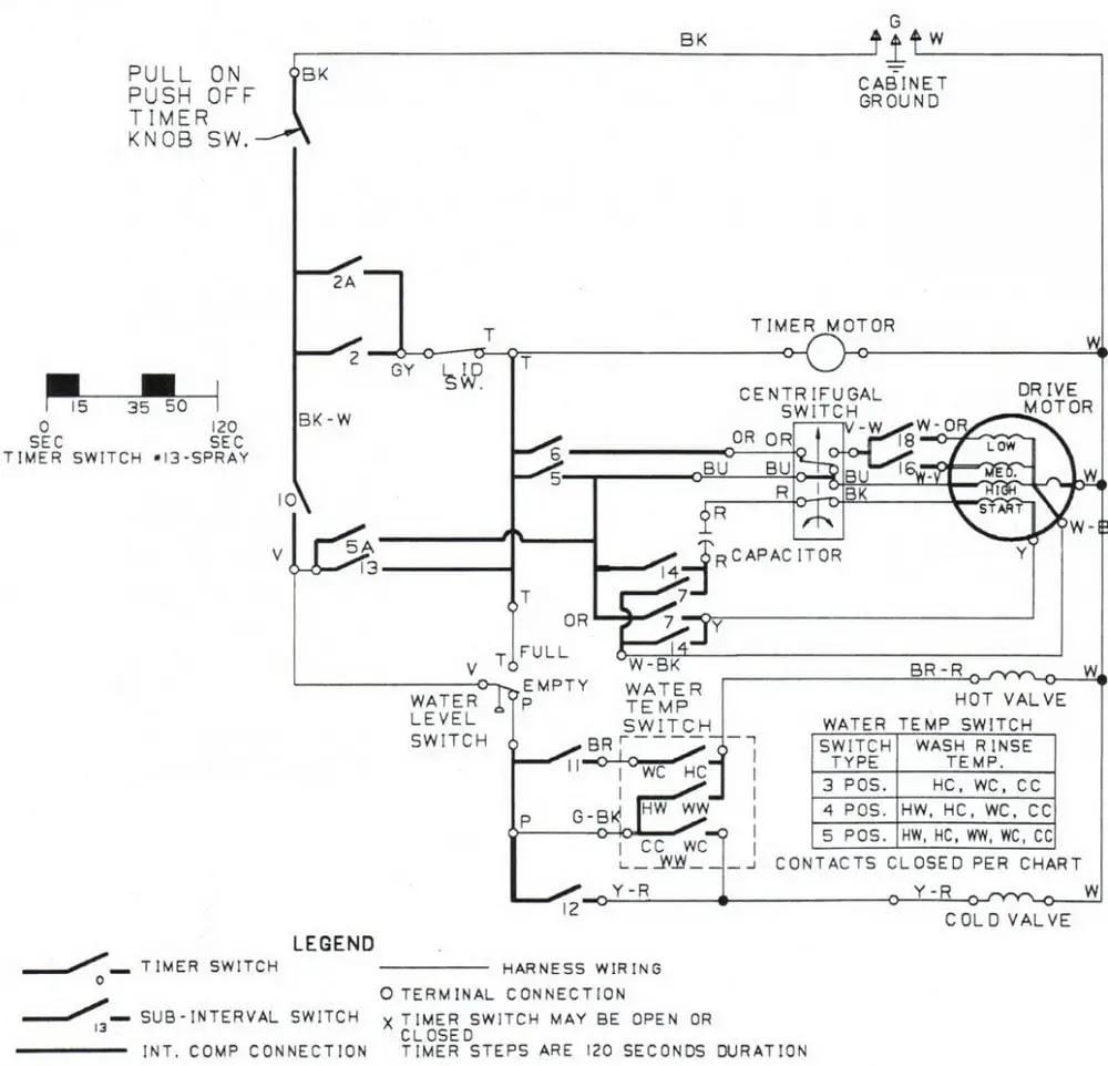 Tech Buzz Socialist: [31+] Draw The Schematic Diagram Of Manual Washing  Machine | Ge Washer Schematic Wiring Diagram |  | Tech Buzz Socialist