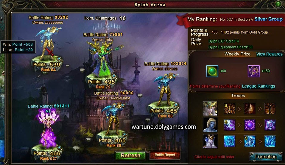 503 points for Sylph Arena tip (2)