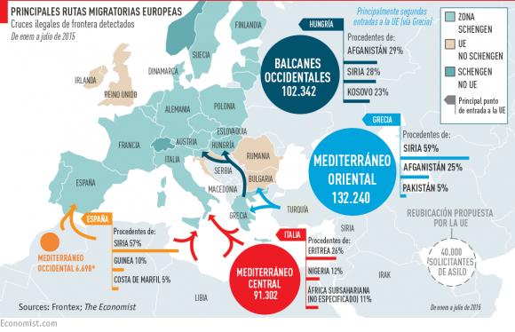 Infografía sobre la migración hacia Europa en 2015. Fuente: RT.