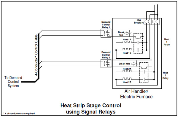 Control Of Electric Furnaces Energy Sentry Tech Tip