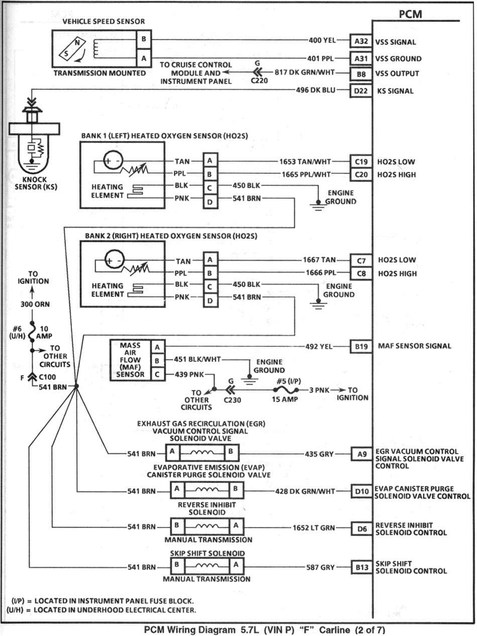 In A Motor Wiring Diagram For 1997 Camaro Z28 Chevy Cruze Fuse Diagram Rccar Wiring 2010menanti Jeanjaures37 Fr