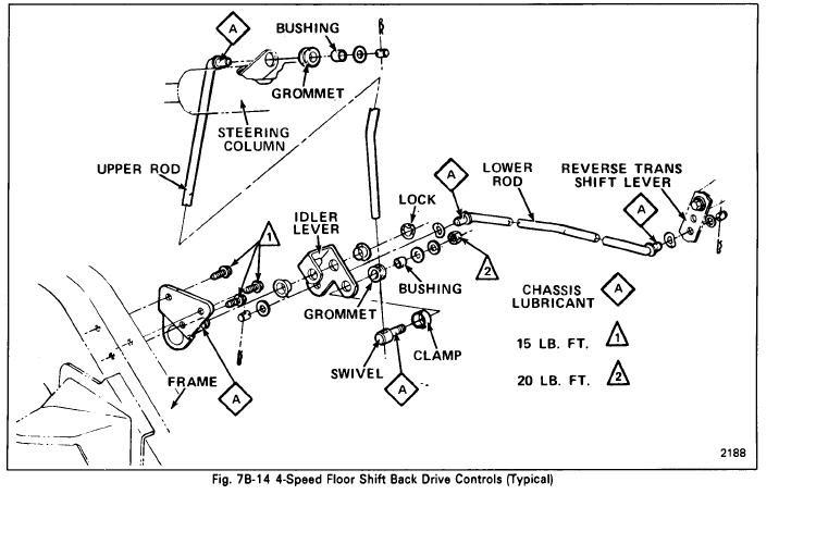Diagram 1968 Camaro Steering Wheel Assembly Diagram Full Version Hd Quality Assembly Diagram Mapgavediagram Nuitdeboutaix Fr