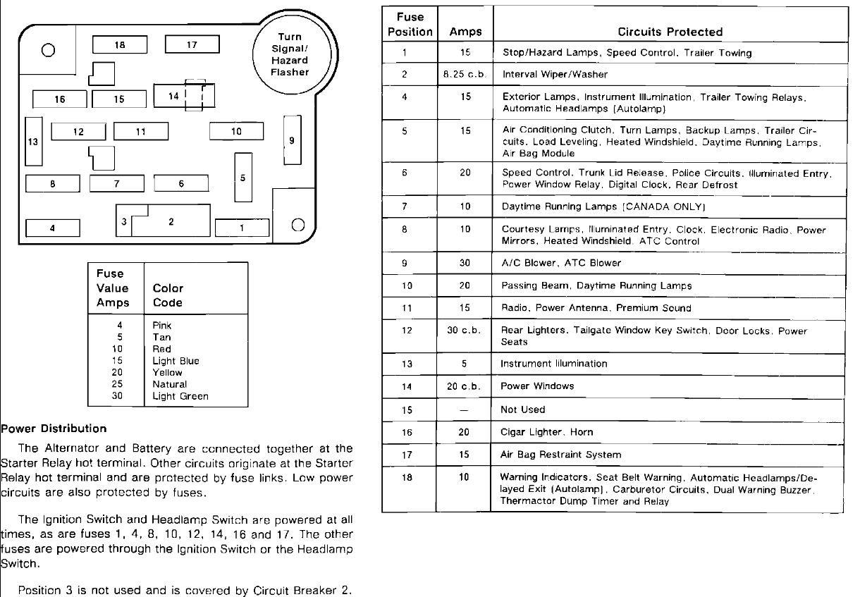 1988 Mercury Grand Marquis Fuse Box Wiring Diagram View A View A Zaafran It