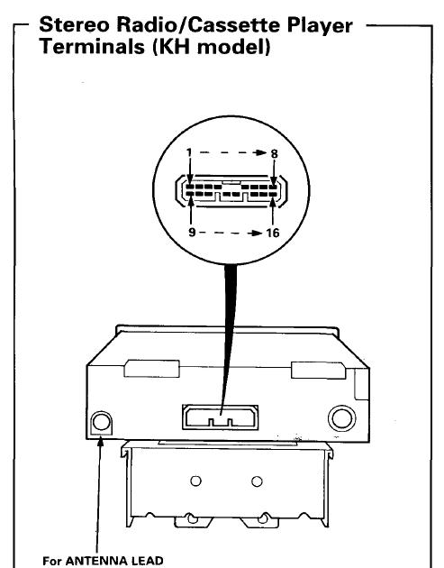 30 2001 Honda Accord Radio Wiring Diagram