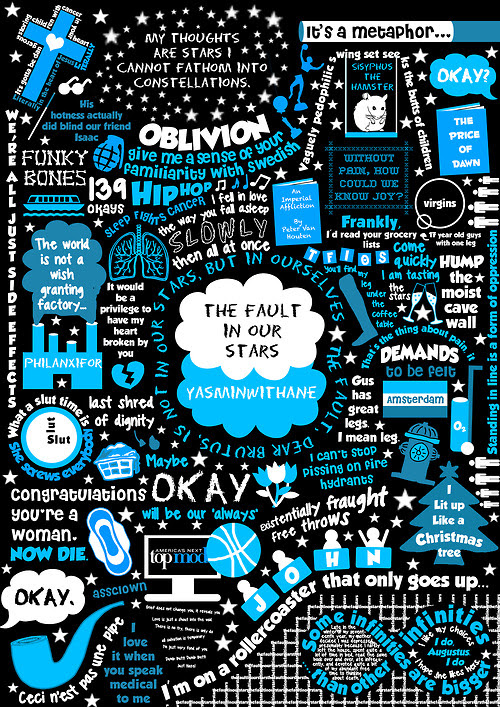 Brilliant Quotes The Fault In Our Stars Fan Art 37127553 Fanpop