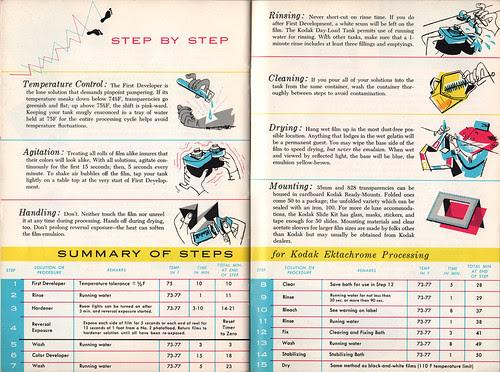 Kodak Ektachrome booklet 8