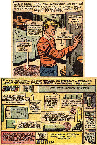 Johnny Storm's bedroom, from Strange Tales #101