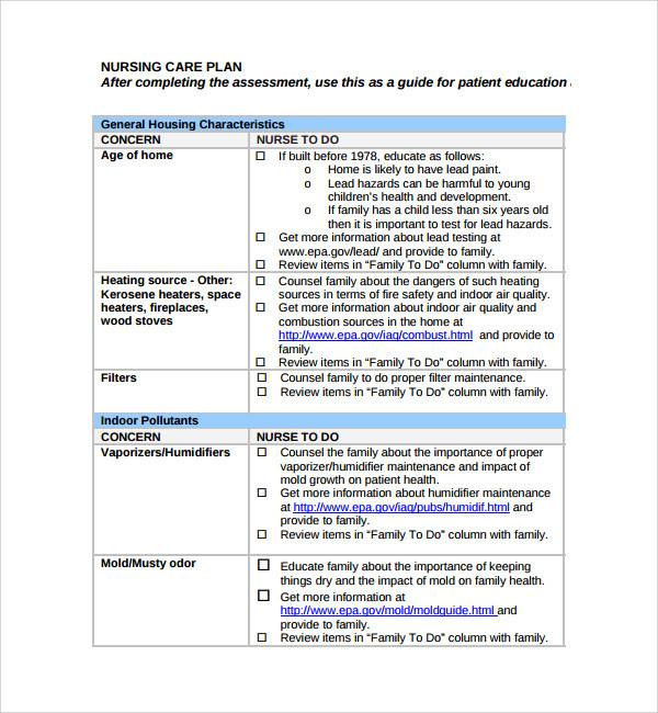 Nursing Care Plan Template | playbestonlinegames