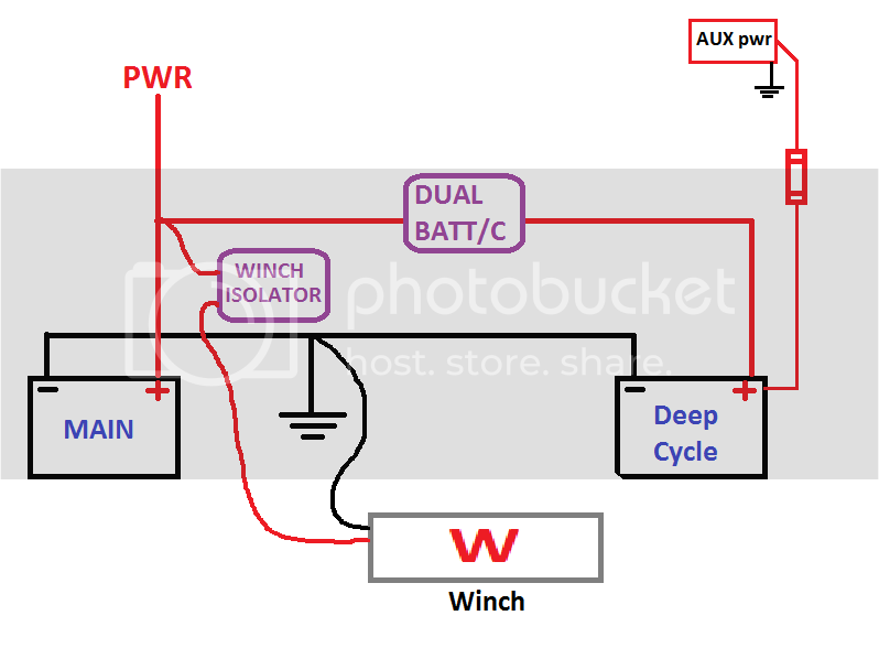 Wiring Diagram For A Warn Winch from lh5.googleusercontent.com