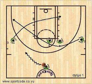 euroleague2010_11_pao_stack_01a