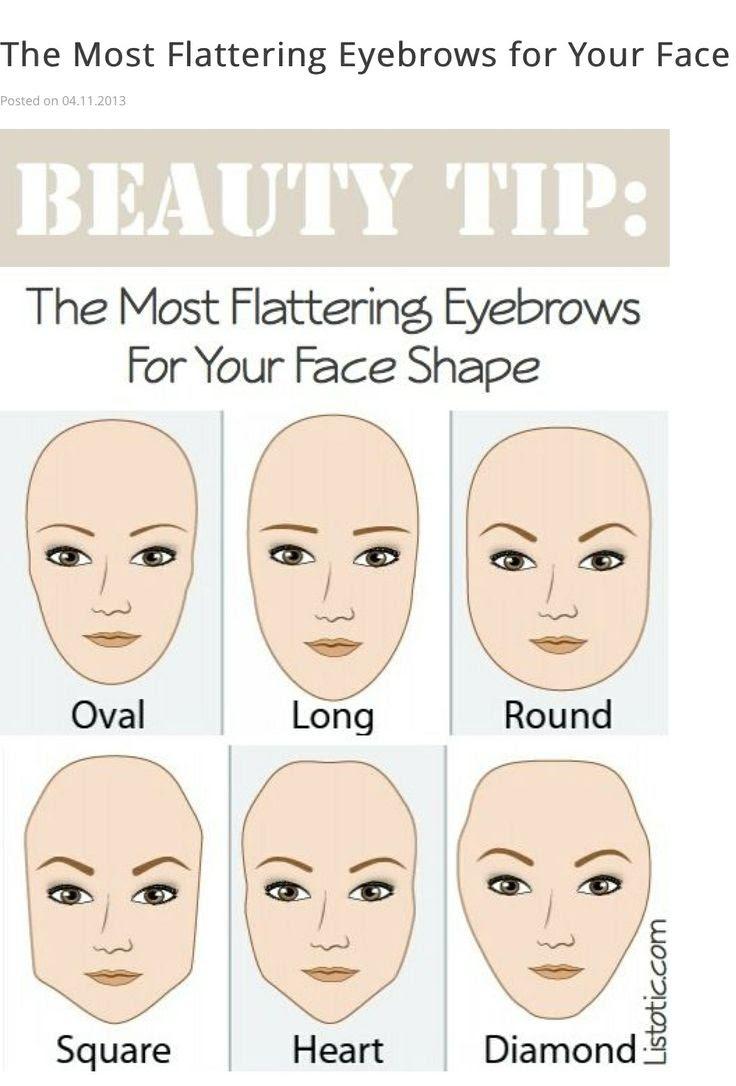 Estudia bien la forma de tu rostro antes de darle forma a tus cejas