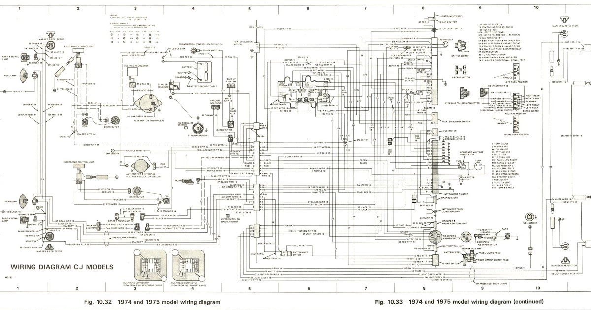 Diagram Jeep Cj7 Fuse Block Wiring Diagram 11 Mb New Update December 17 2020 Full Version Hd Quality Wiring Diagram Wawiring Hotelcapocaccia It