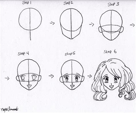 manga drawings step  step bing images drawing