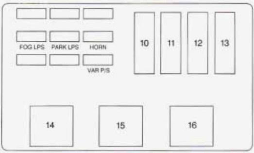 Chevrolet Monte Carlo 1995 Fuse Box Diagram Auto Genius