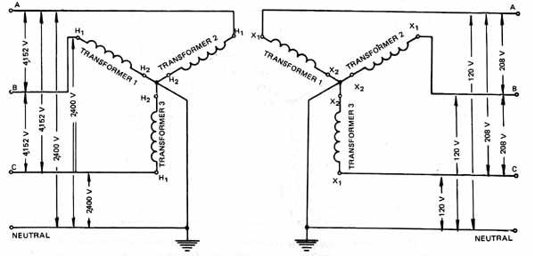 Diagram 3 Phase Transformer Wiring Diagram 277 480 Full Version Hd Quality 277 480 Bestwiringdiagram Eyepower It