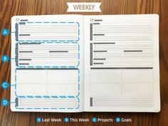 Panda Planner Pro: Happiness + Productivity = Success! by Michael ...