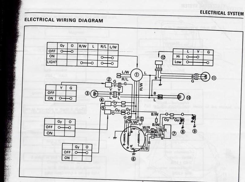 86 Yamaha Phazer Wiring Diagram 1990 Nissan 300zx Engine Diagram Corollaa Nescafe Jeanjaures37 Fr