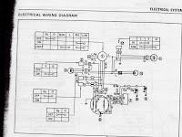 1978 Yamaha Dt 250 Wiring Diagram Schematic
