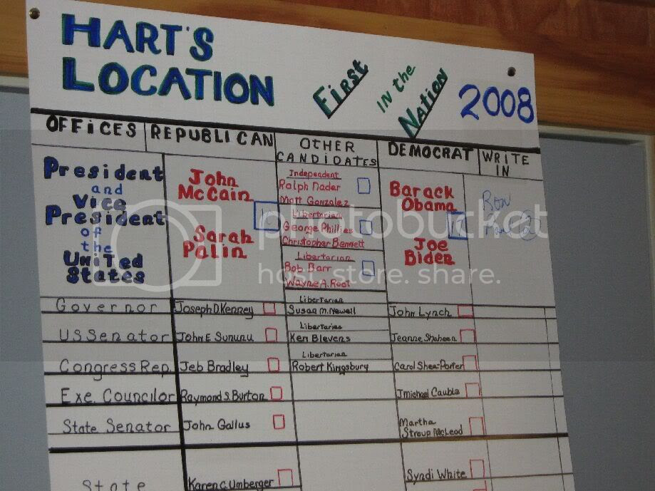 Harts Location Votes Obama