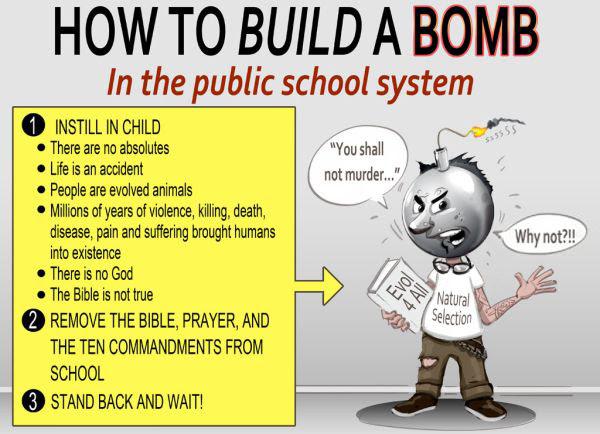 Image result for public school brainwashing