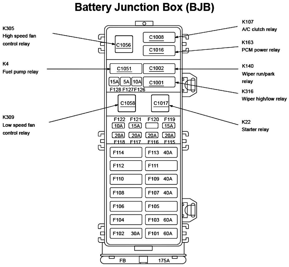 Diagram Ford Taurus 2001 Fuse Box Diagram Full Version Hd Quality Box Diagram Armordiagramk Urbanamentevitale It