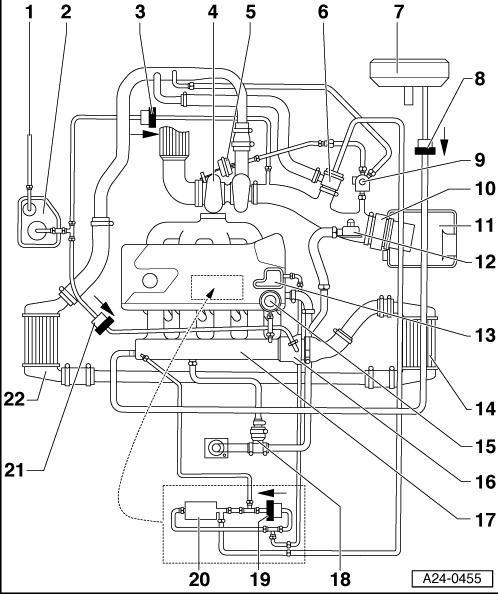 Diagram Seat Ibiza Engine Diagram Full Version Hd Quality Engine Diagram Schematicmap2e Angelux It