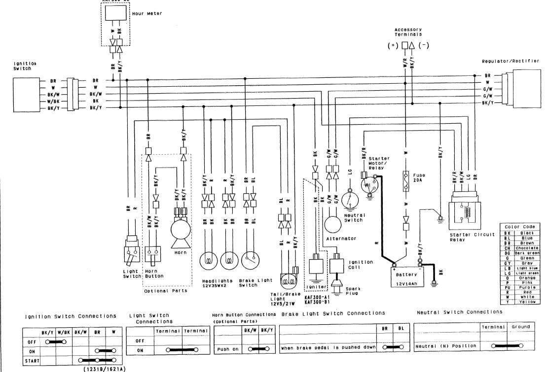 Kawasaki Mule 610 Electrical Wiring Diagram - Home Wiring DiagramHome Wiring Diagram