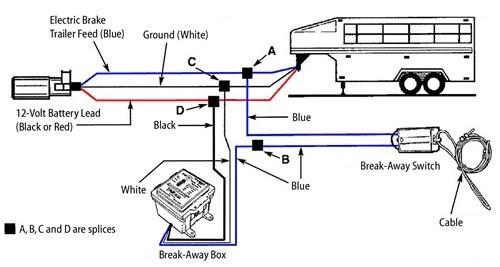 19 Inspirational Big Tex Dump Trailer Wiring Diagram