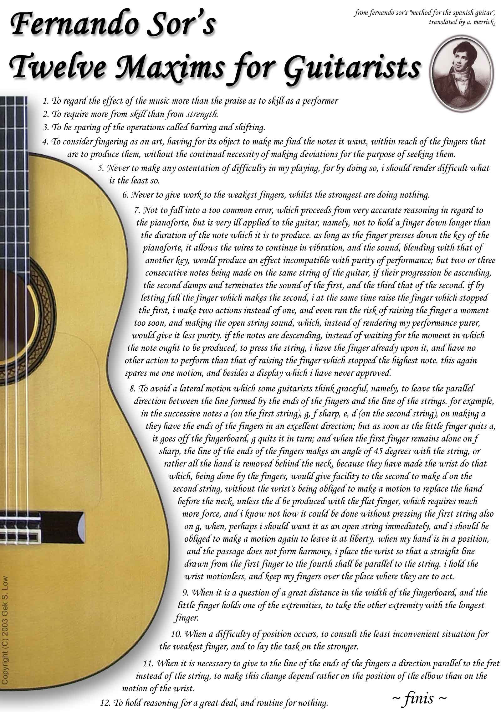 Guitar Related Artwork The Well Tempered Studio