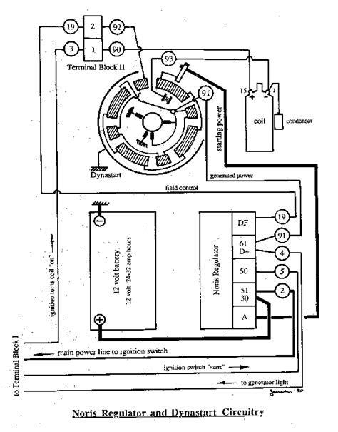 Tech Isetta – Eriks microcars