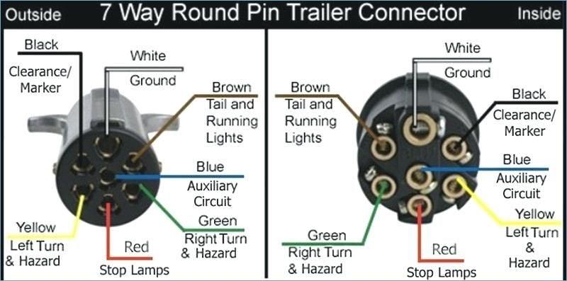 7 Way Trailer Plug Wiring Diagram Ford, 7 Blade Trailer Plug Wiring Diagram Dodge