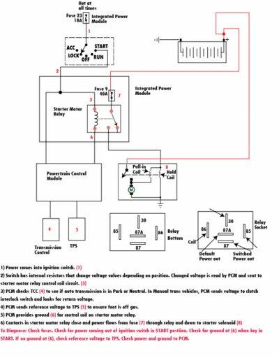 Wiring Diagram Chrysler Grand Voyager