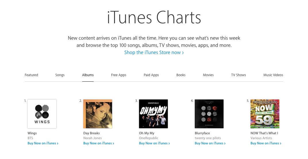 Itunes Chart Us 10 Al Top Reign The Continues Bts On Als Of Charts