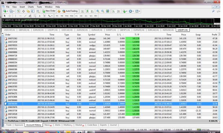 Download Metatrader | MT for Windows | blogger.com