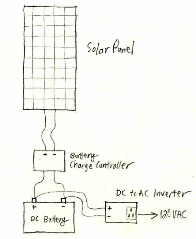 solar-power-system-diagram