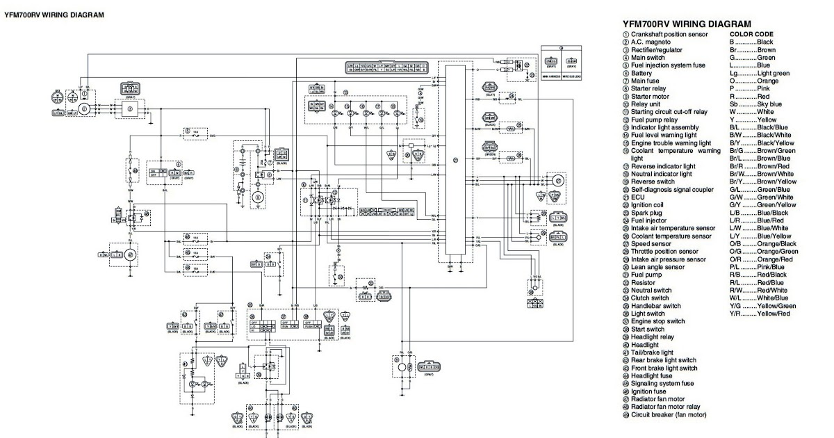 GRAFIK Loncin 250 Atv Wiring Diagram 6 Wire Stator Full HD version -  DIAGRAM69.BRUXELLES-ENSCENE.BEdiagram69 bruxelles-enscene be