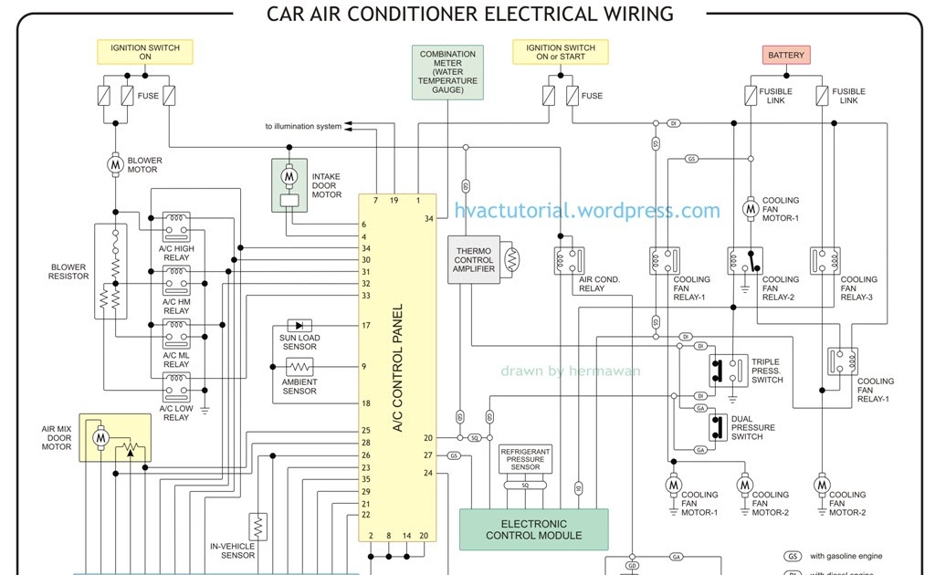 29 Central Air Conditioner Wiring Diagram