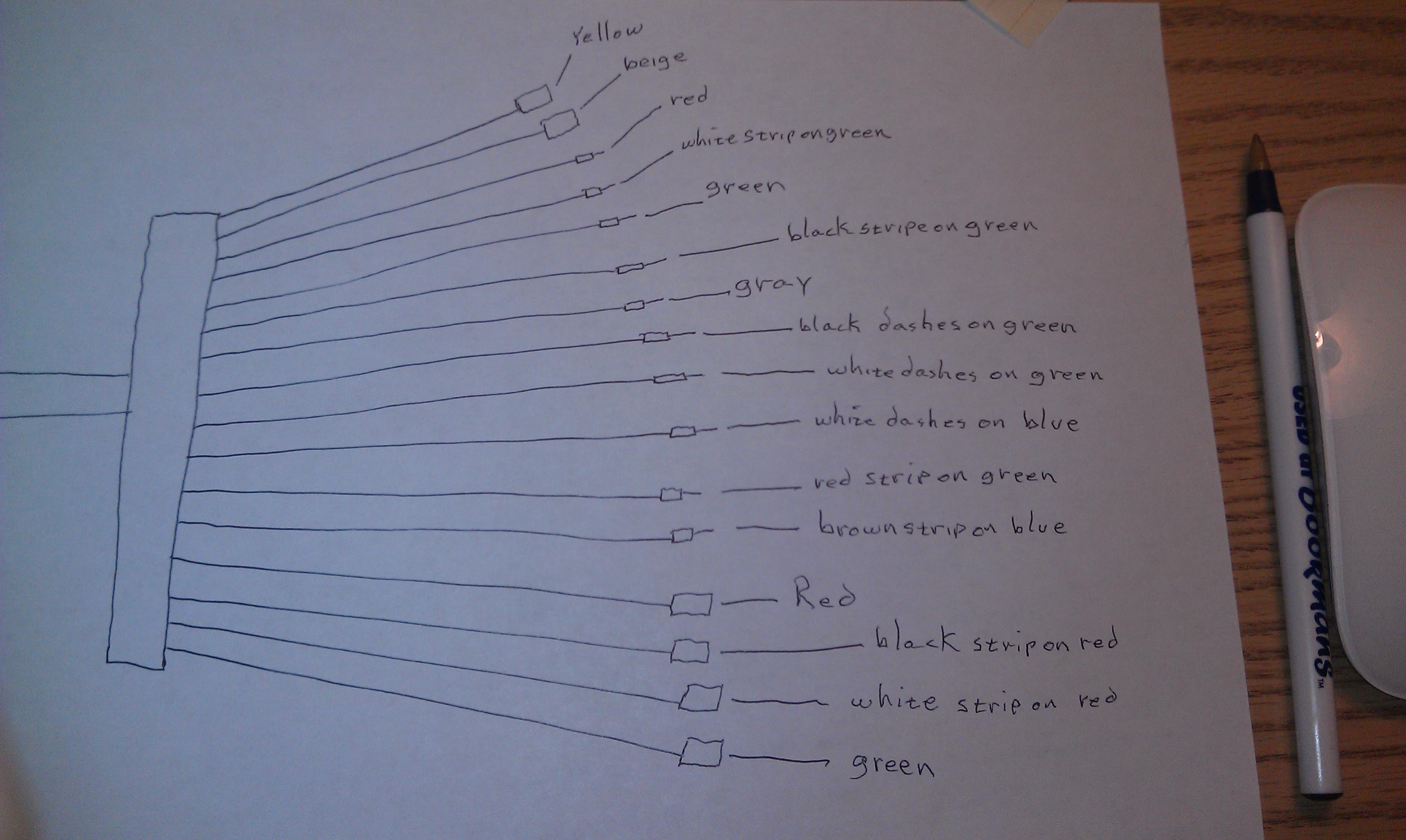 2000 Kia Sephia Radio Wiring Diagram - Diagram Resource ...