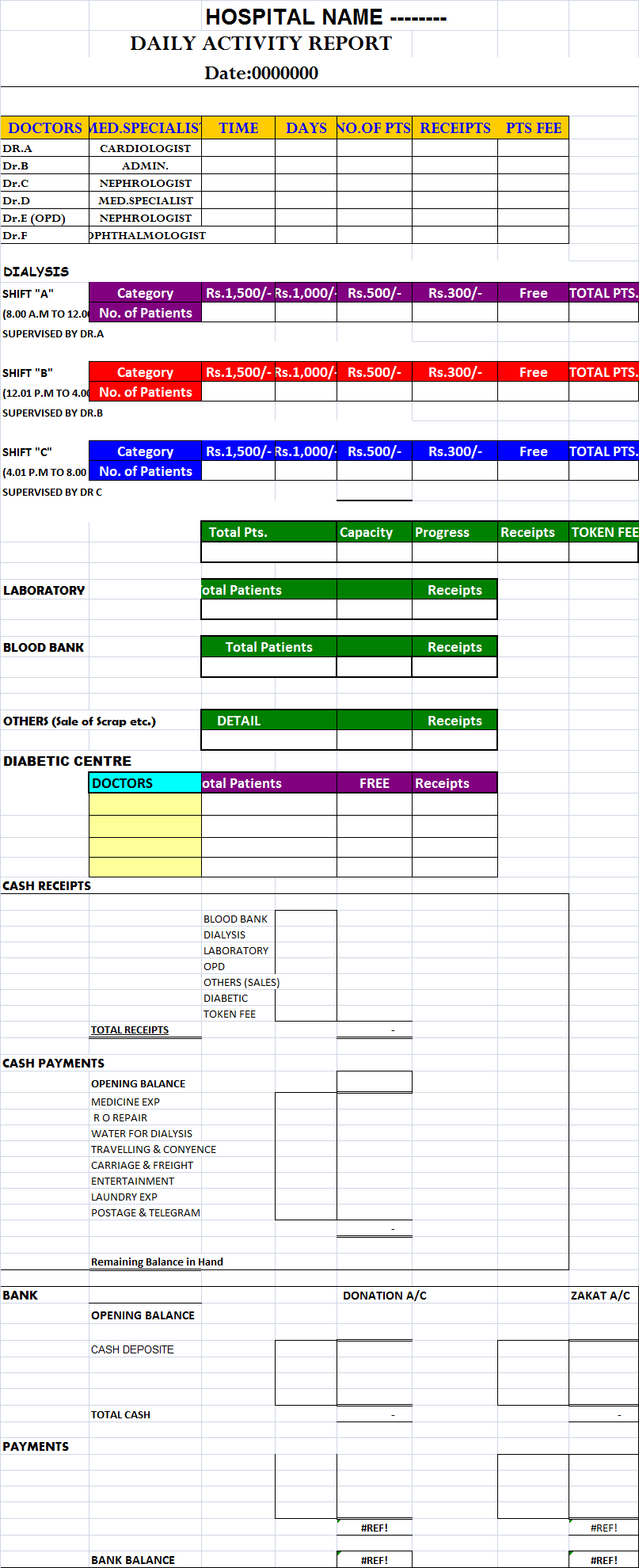 Daily Hospital Report Template – Free Report Templates