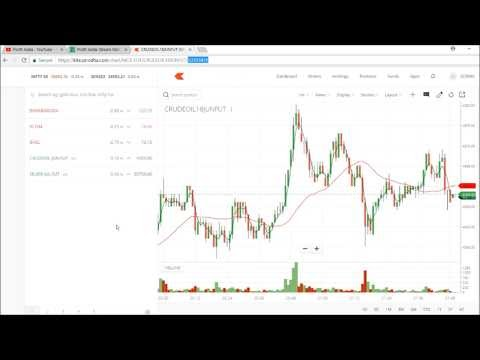 Profit Adda: Stream KiteConnect 3 0 WebSocket and Store them