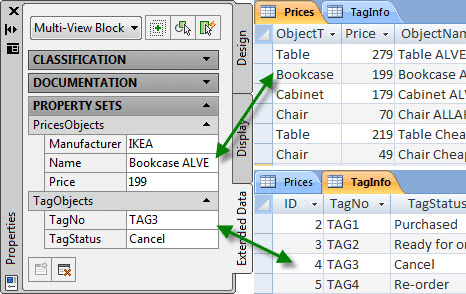 Synchronization between database and CAD
