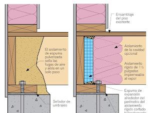 Instrucciones paso a paso para sellar fugas de aire en edificios