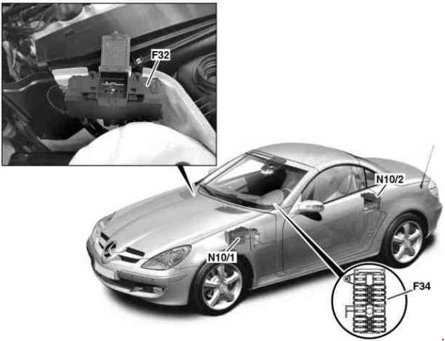 04 10 Mercedes Slk R171 Fuse Box Diagram