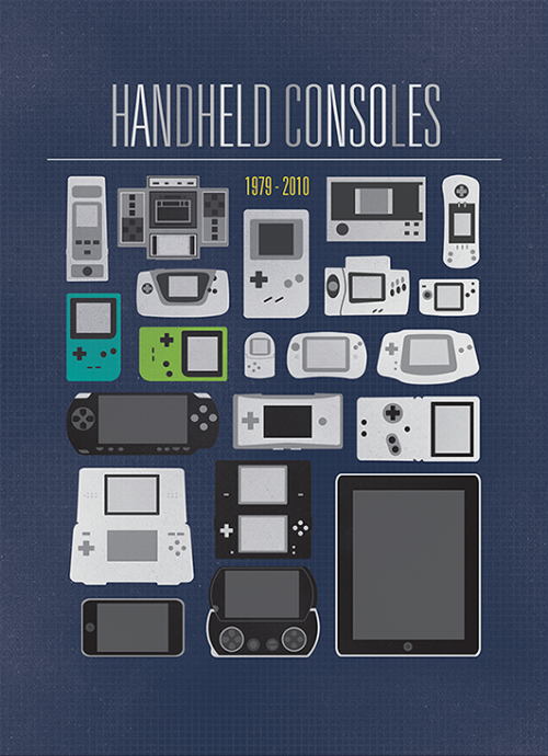 Handheld Consoles 1979-2010 Created by Beatrice Poon