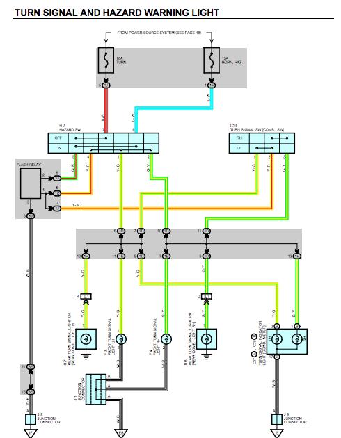 Toyotum Turn Signal Wiring Diagram - Complete Wiring Schemas
