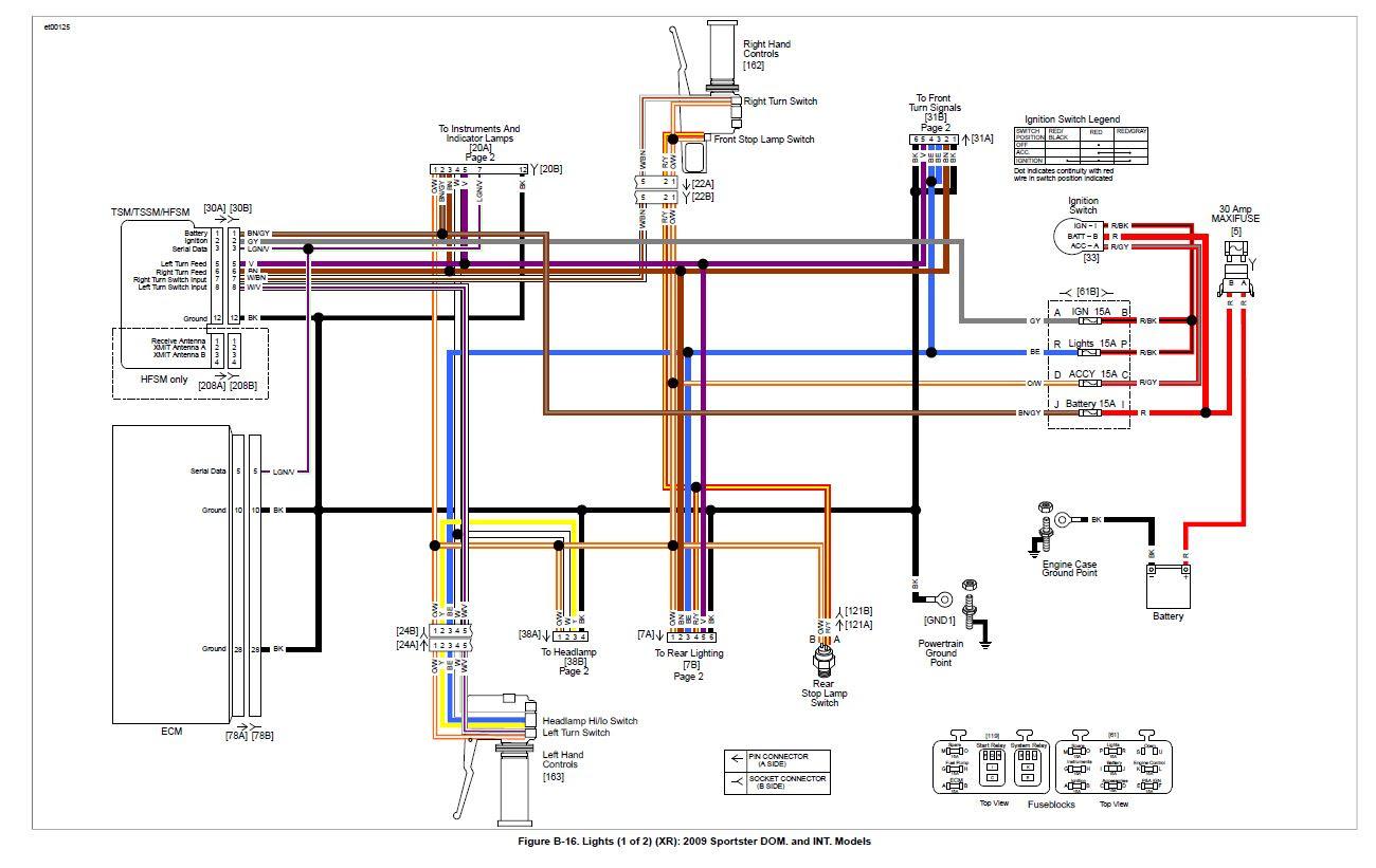 Basic Ignition Wiring Diagram 1200 Cc Harley